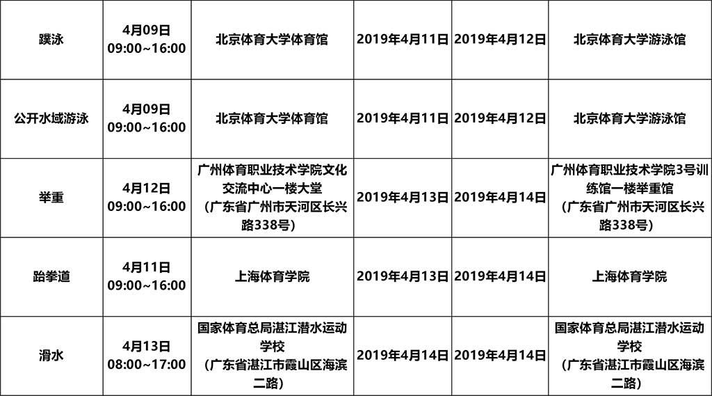 2019年体育单招专业考试安排表-4.jpg