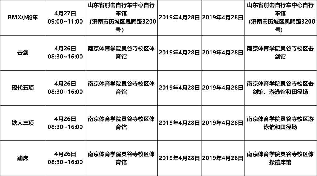 2019年体育单招专业考试安排表-9.jpg