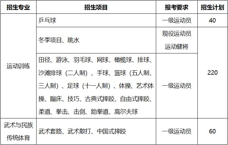 上海亚博app苹果手机下载学院.png